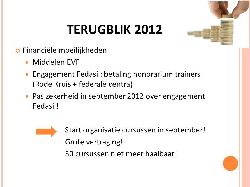 TERUGBLIK 2012 Financiële moeilijkheden Middelen EVF Engagement Fedasil: betaling honorarium trainers (Rode Kruis + federale centra) Pas zekerheid in