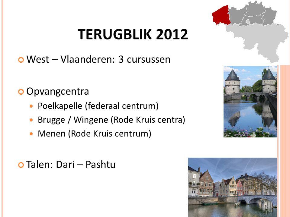 TERUGBLIK 2012 West – Vlaanderen: 3 cursussen Opvangcentra Poelkapelle (federaal centrum) Brugge / Wingene (Rode Kruis centra) Menen (Rode Kruis centrum) Talen: Dari – Pashtu