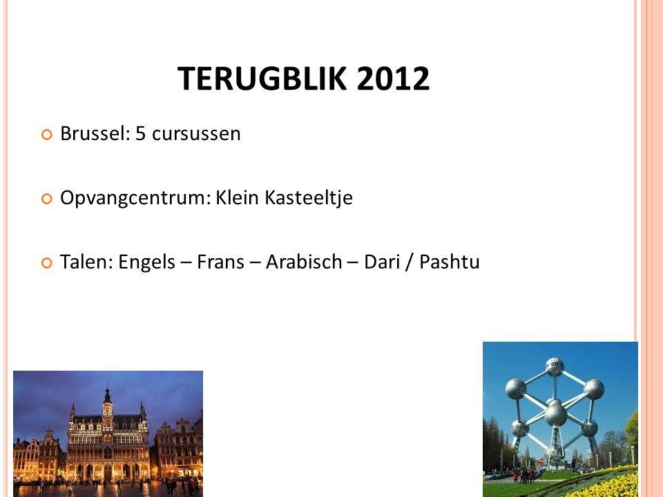 TERUGBLIK 2012 Brussel: 5 cursussen Opvangcentrum: Klein Kasteeltje Talen: Engels – Frans – Arabisch – Dari / Pashtu