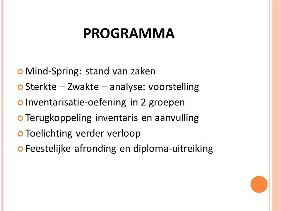 TERUGBLIK 2012 Organisatie cursussen 22 cursussen Verspreid over de 5 provincies 177 deelnemers: Mind-Spring certificaat Cursussen voor volwassenen én minderjarigen
