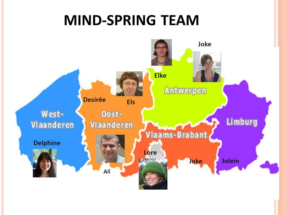 VOORUITBLIK 2013 Verdere uitwerking Mind-Spring Junior Bijsturing project > sterkte / zwakte – analyse Opleiding Kandidaat – trainers Mind-Spring Kandidaat – trainers Mind-Spring Junior Co-begeleiders Organisatie cursussen (30) Voorbereiding verankering