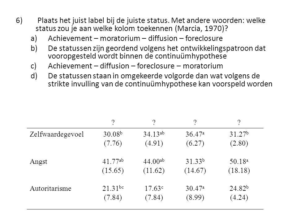 6) Plaats het juist label bij de juiste status. Met andere woorden: welke status zou je aan welke kolom toekennen (Marcia, 1970)? a)Achievement – mora