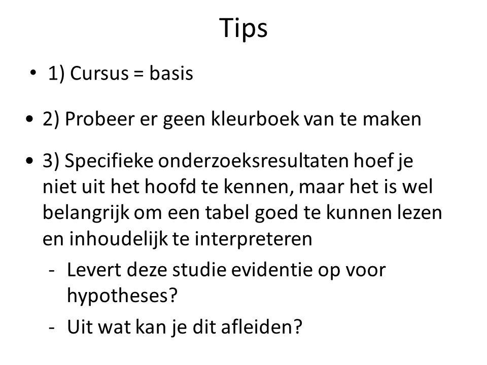Tips 1) Cursus = basis 2) Probeer er geen kleurboek van te maken 3) Specifieke onderzoeksresultaten hoef je niet uit het hoofd te kennen, maar het is