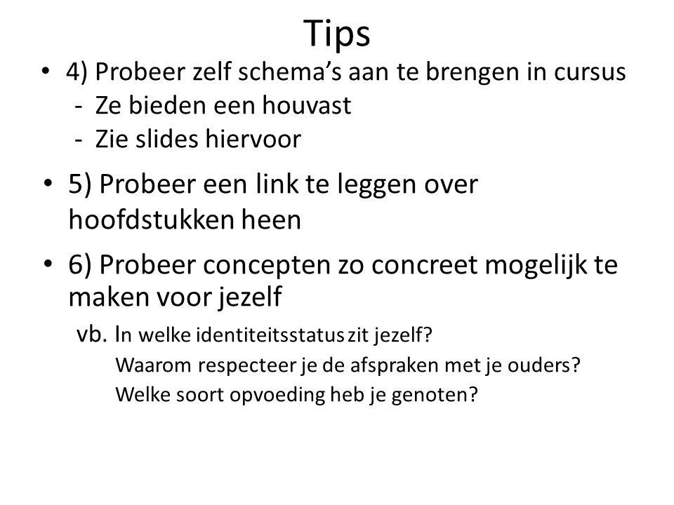 Tips 4) Probeer zelf schema's aan te brengen in cursus -Ze bieden een houvast -Zie slides hiervoor 5) Probeer een link te leggen over hoofdstukken hee