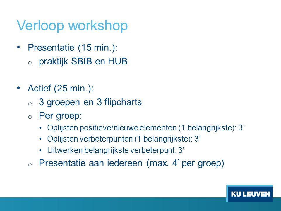 Verloop workshop Presentatie (15 min.): o praktijk SBIB en HUB Actief (25 min.): o 3 groepen en 3 flipcharts o Per groep: Oplijsten positieve/nieuwe elementen (1 belangrijkste): 3' Oplijsten verbeterpunten (1 belangrijkste): 3' Uitwerken belangrijkste verbeterpunt: 3' o Presentatie aan iedereen (max.