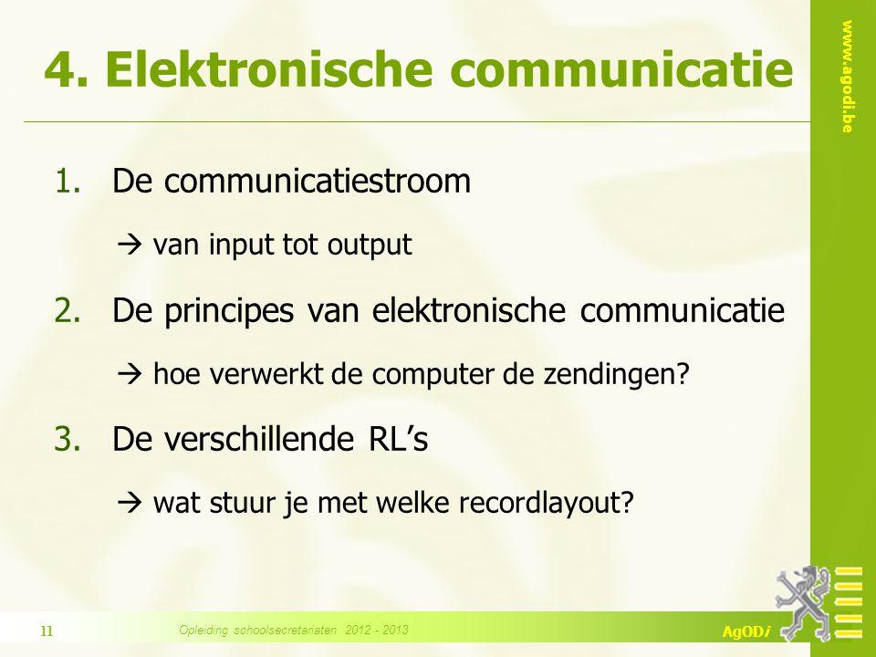 www.agodi.be AgODi 4. Elektronische communicatie 1.De communicatiestroom  van input tot output 2.De principes van elektronische communicatie  hoe ve