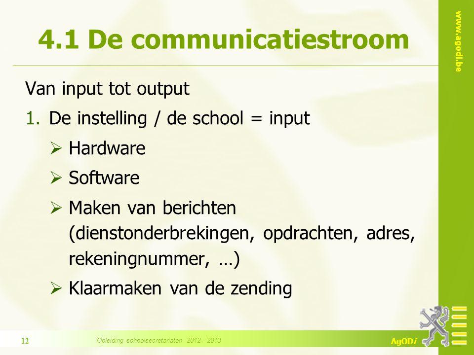 www.agodi.be AgODi 4.1 De communicatiestroom Van input tot output 1.De instelling / de school = input  Hardware  Software  Maken van berichten (dienstonderbrekingen, opdrachten, adres, rekeningnummer, …)  Klaarmaken van de zending 12 Opleiding schoolsecretariaten 2012 - 2013