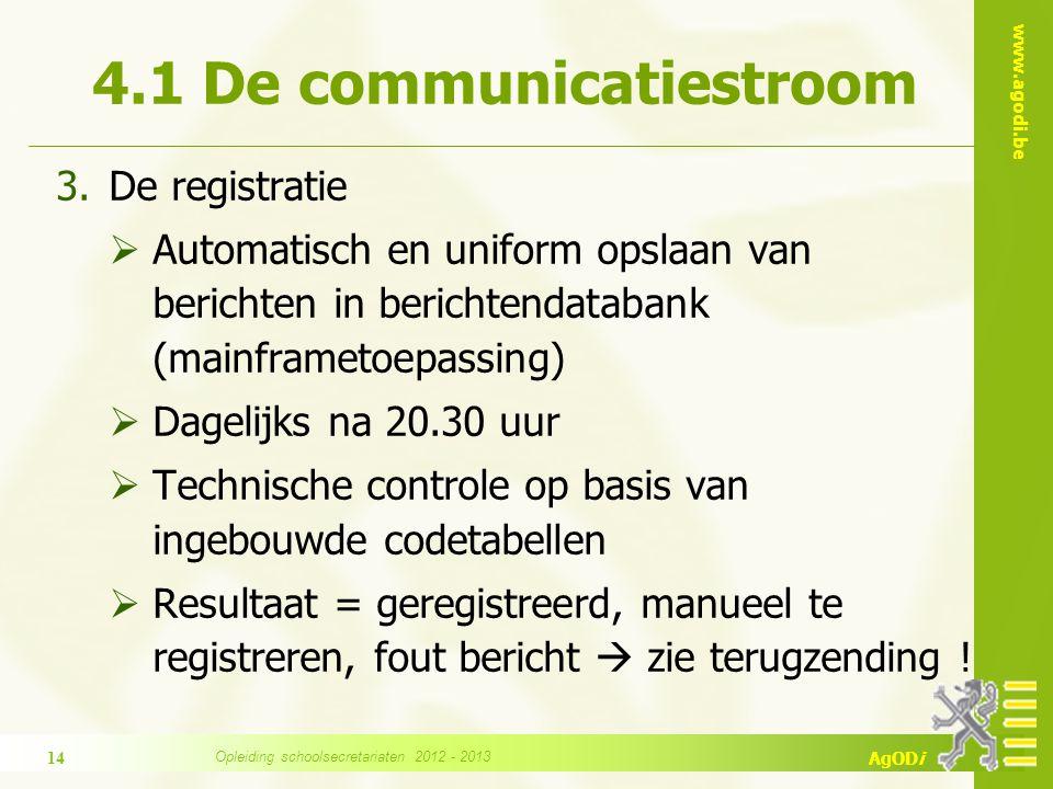 www.agodi.be AgODi 4.1 De communicatiestroom 3.De registratie  Automatisch en uniform opslaan van berichten in berichtendatabank (mainframetoepassing