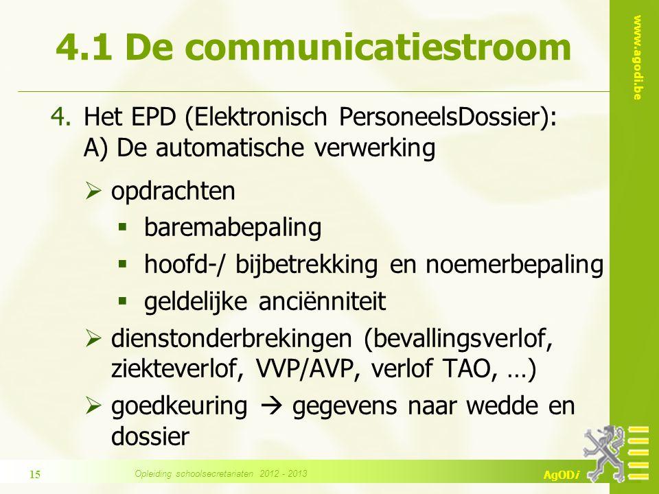 www.agodi.be AgODi 4.1 De communicatiestroom 4.Het EPD (Elektronisch PersoneelsDossier): A) De automatische verwerking  opdrachten  baremabepaling 