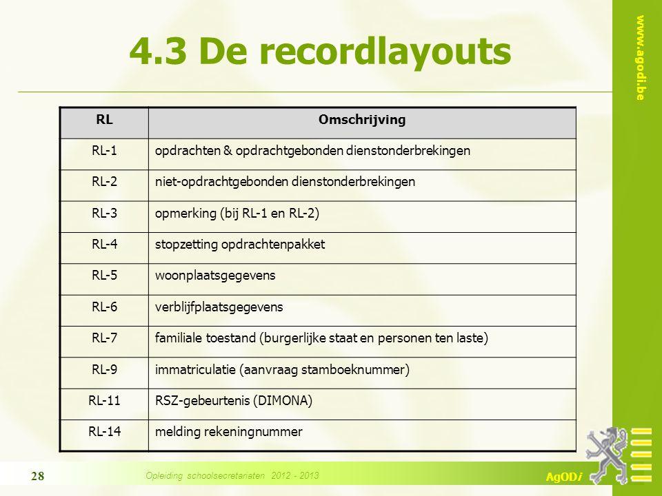 www.agodi.be AgODi Opleiding schoolsecretariaten 2012 - 2013 28 RLOmschrijving RL-1opdrachten & opdrachtgebonden dienstonderbrekingen RL-2niet-opdrach