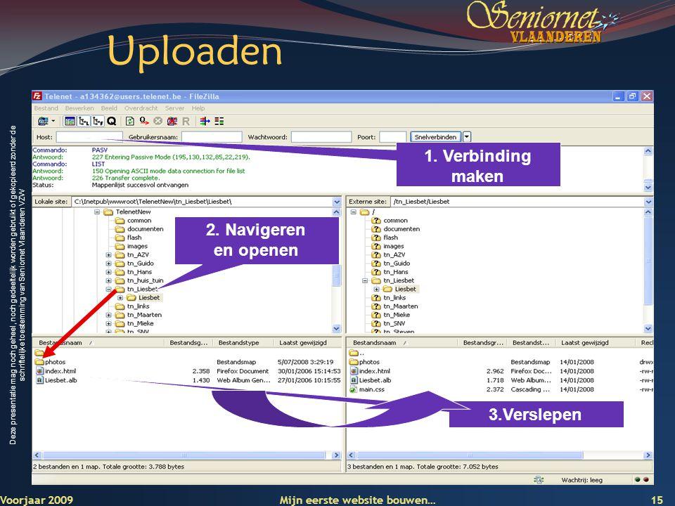 Deze presentatie mag noch geheel, noch gedeeltelijk worden gebruikt of gekopieerd zonder de schriftelijke toestemming van Seniornet Vlaanderen VZW Voorjaar 2009 Mijn eerste website bouwen… 15 Uploaden 2.