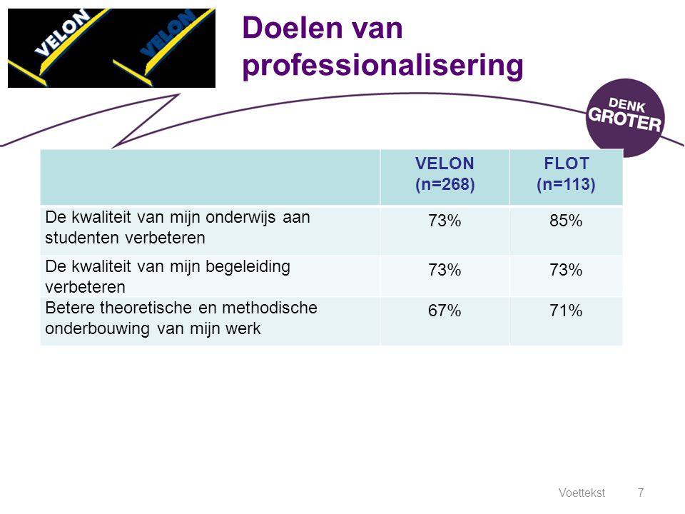 Voettekst7 Doelen van professionalisering VELON (n=268) FLOT (n=113) De kwaliteit van mijn onderwijs aan studenten verbeteren 73%85% De kwaliteit van