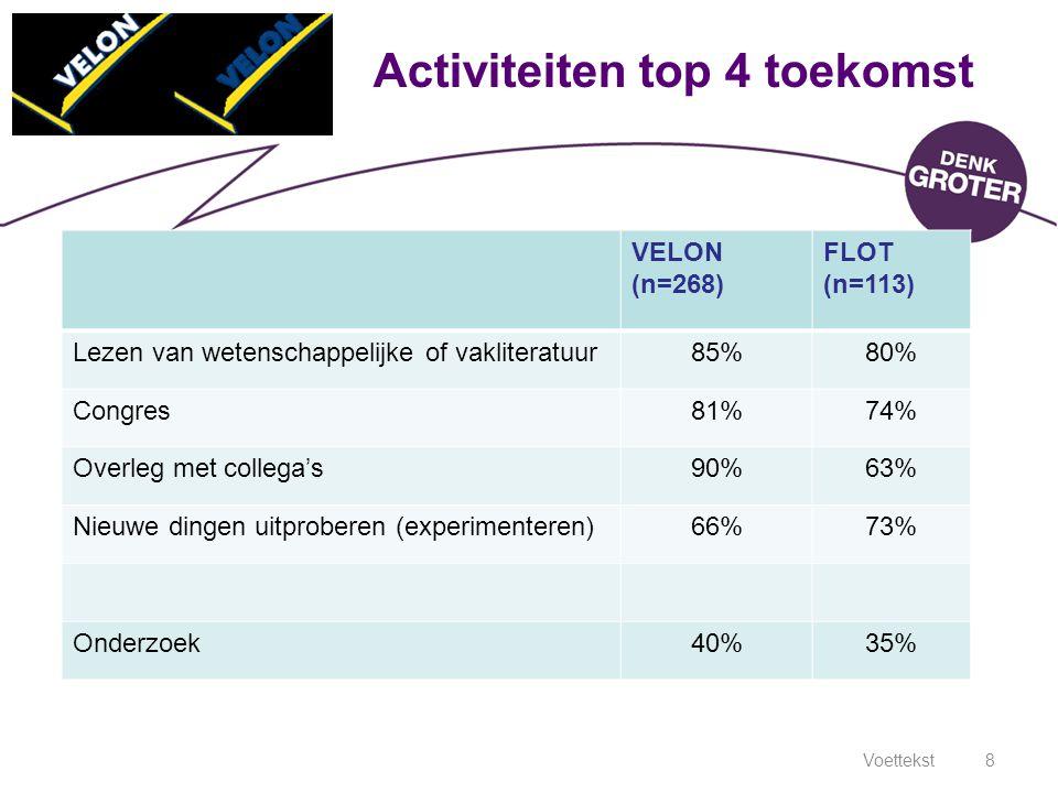 Voettekst8 Activiteiten top 4 toekomst VELON (n=268) FLOT (n=113) Lezen van wetenschappelijke of vakliteratuur85%80% Congres81%74% Overleg met collega