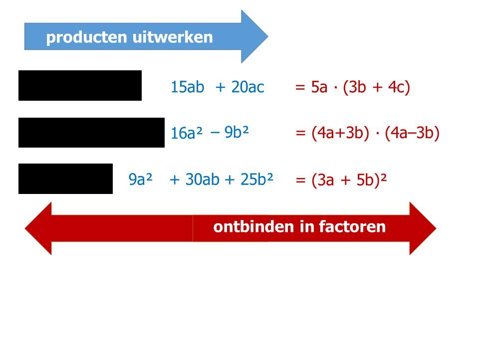 5a ∙ (3b + 4c) =15ab+ 20ac (4a+3b)∙(4a–3b) =16a² (3a+5b)² =9a² – 9b² + 30ab+ 25b² producten uitwerken = ? ∙ ( ? + ? ) = 5a ∙ ( = 5a ∙ (3b + 4c) = (?+?
