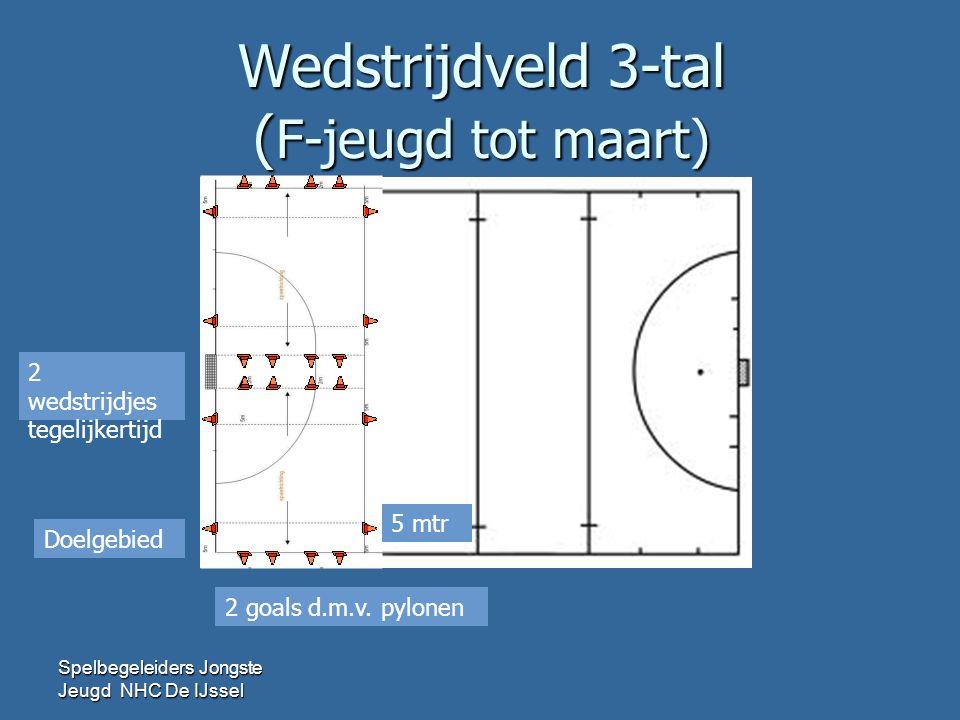 Wedstrijdveld 3-tal ( F-jeugd tot maart) Spelbegeleiders Jongste Jeugd NHC De IJssel 5 mtr Doelgebied 2 goals d.m.v. pylonen 2 wedstrijdjes tegelijker
