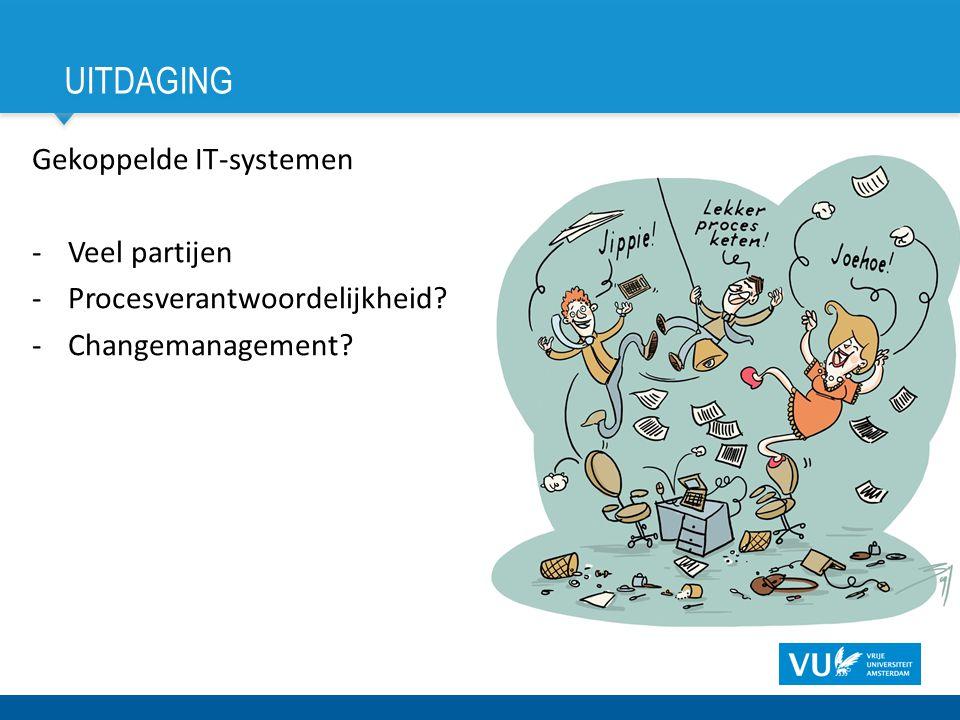 UITDAGING Gekoppelde IT-systemen -Veel partijen -Procesverantwoordelijkheid? -Changemanagement?