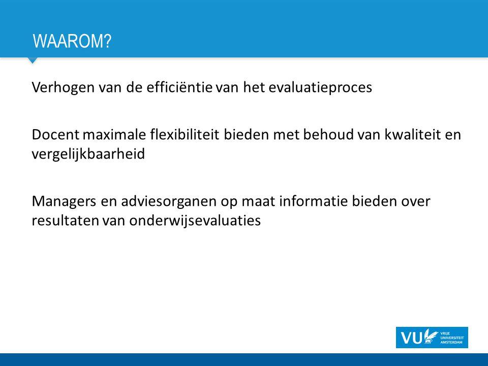 WAAROM? Verhogen van de efficiëntie van het evaluatieproces Docent maximale flexibiliteit bieden met behoud van kwaliteit en vergelijkbaarheid Manager