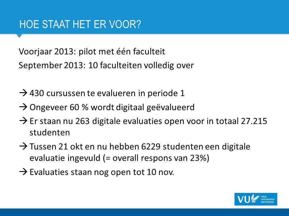 HOE STAAT HET ER VOOR? Voorjaar 2013: pilot met één faculteit September 2013: 10 faculteiten volledig over  430 cursussen te evalueren in periode 1 