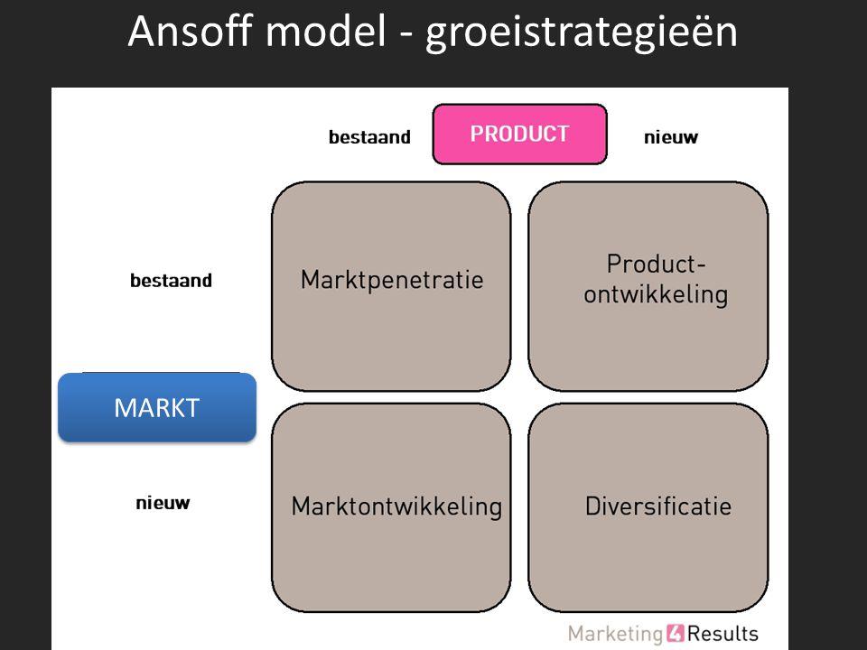 Ansoff model - groeistrategieën MARKT