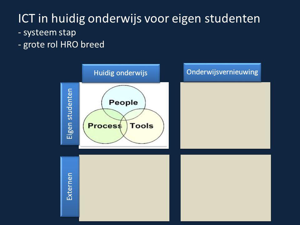 ICT in huidig onderwijs voor eigen studenten - systeem stap - grote rol HRO breed Huidig onderwijs Eigen studenten Onderwijsvernieuwing Externen