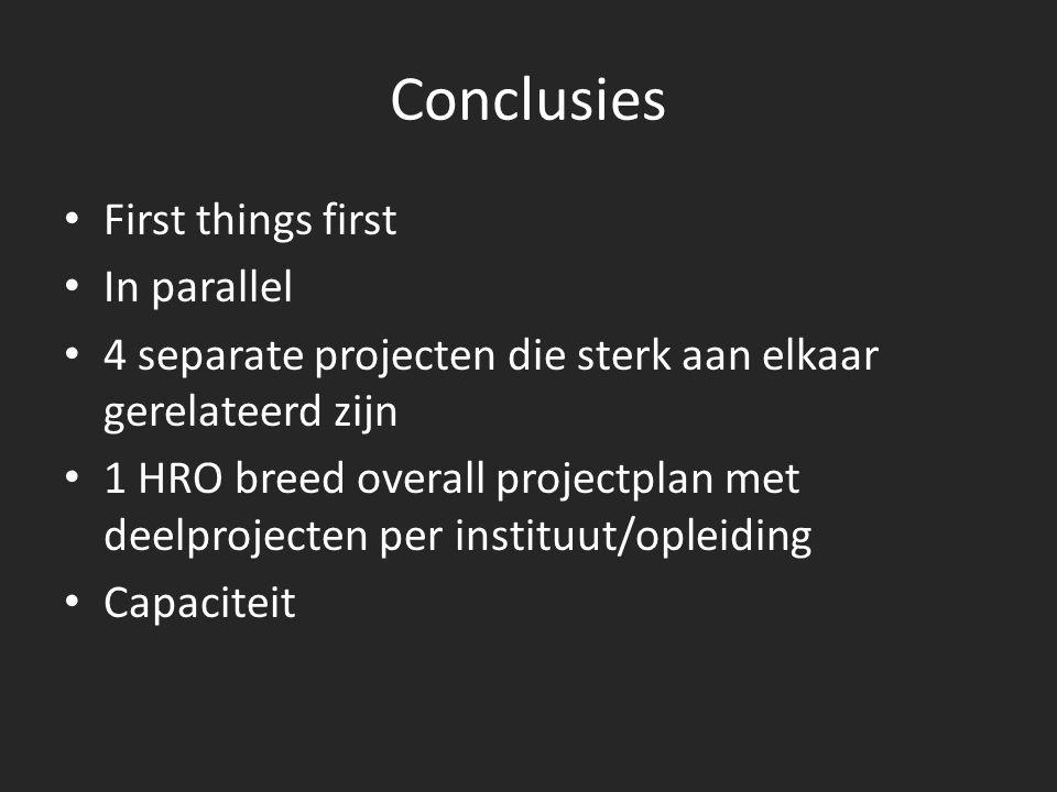 Conclusies First things first In parallel 4 separate projecten die sterk aan elkaar gerelateerd zijn 1 HRO breed overall projectplan met deelprojecten per instituut/opleiding Capaciteit