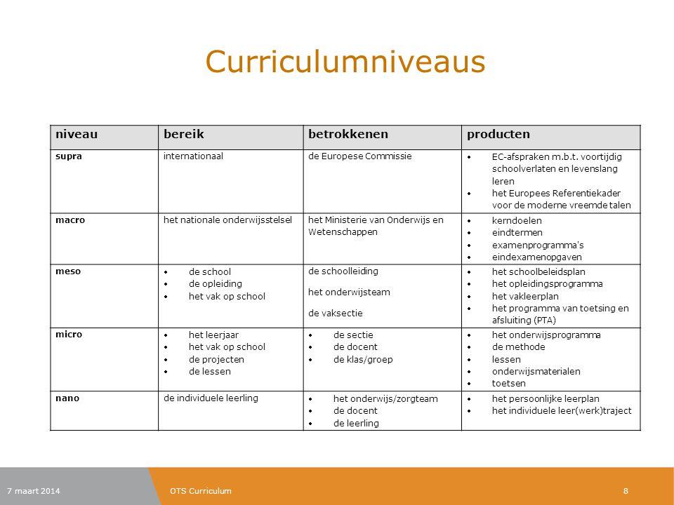Curriculumniveaus niveaubereikbetrokkenenproducten suprainternationaalde Europese Commissie EC-afspraken m.b.t. voortijdig schoolverlaten en levensla
