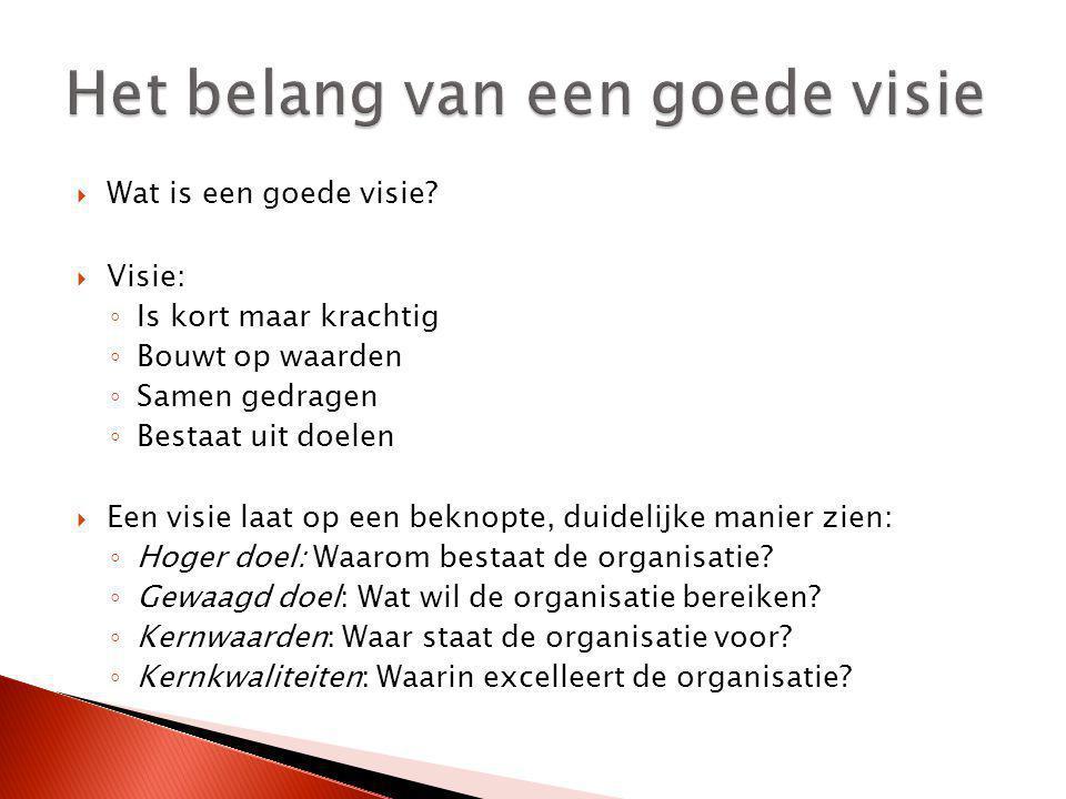  Wat is een goede visie?  Visie: ◦ Is kort maar krachtig ◦ Bouwt op waarden ◦ Samen gedragen ◦ Bestaat uit doelen  Een visie laat op een beknopte,