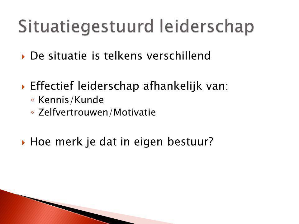  De situatie is telkens verschillend  Effectief leiderschap afhankelijk van: ◦ Kennis/Kunde ◦ Zelfvertrouwen/Motivatie  Hoe merk je dat in eigen be