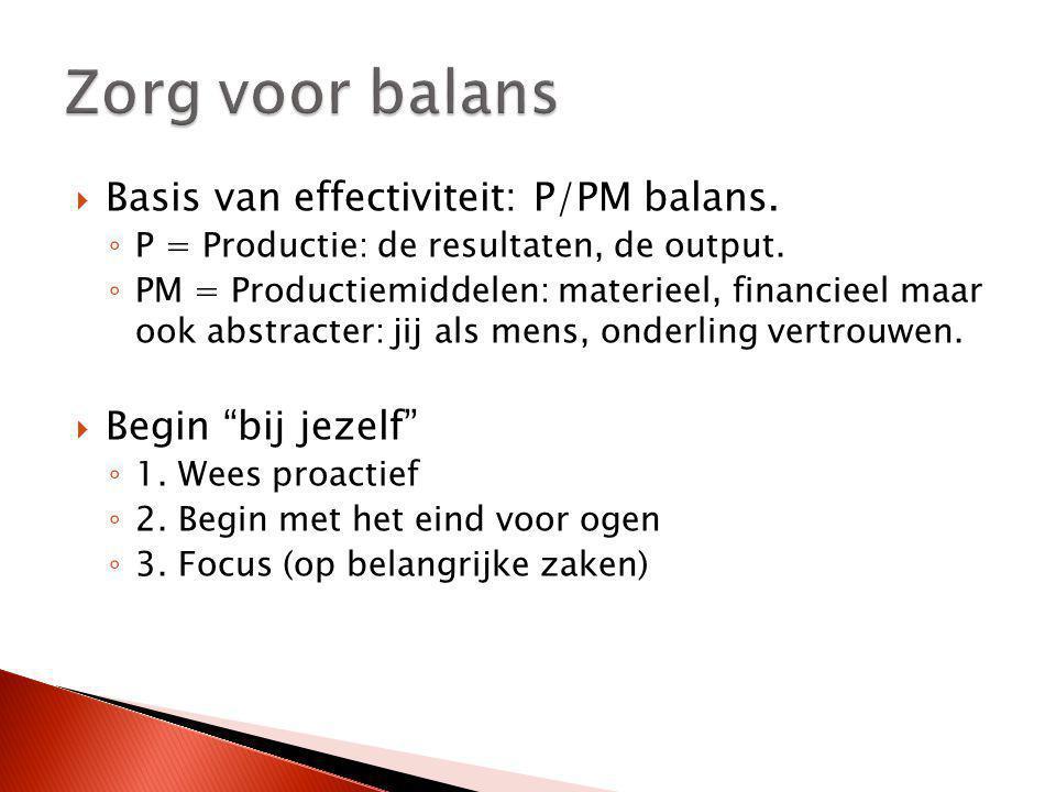  Basis van effectiviteit: P/PM balans. ◦ P = Productie: de resultaten, de output. ◦ PM = Productiemiddelen: materieel, financieel maar ook abstracter