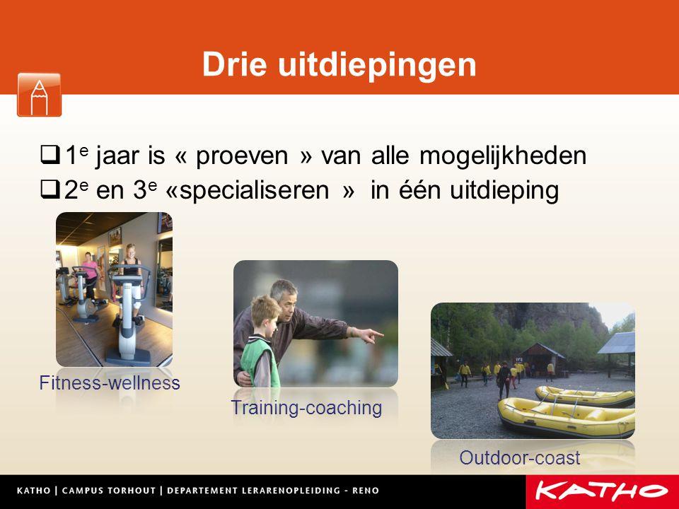 Drie uitdiepingen  1 e jaar is « proeven » van alle mogelijkheden  2 e en 3 e «specialiseren » in één uitdieping Fitness-wellness Training-coaching Outdoor-coast
