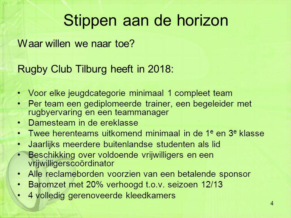Waar willen we naar toe? Rugby Club Tilburg heeft in 2018: Voor elke jeugdcategorie minimaal 1 compleet team Per team een gediplomeerde trainer, een b