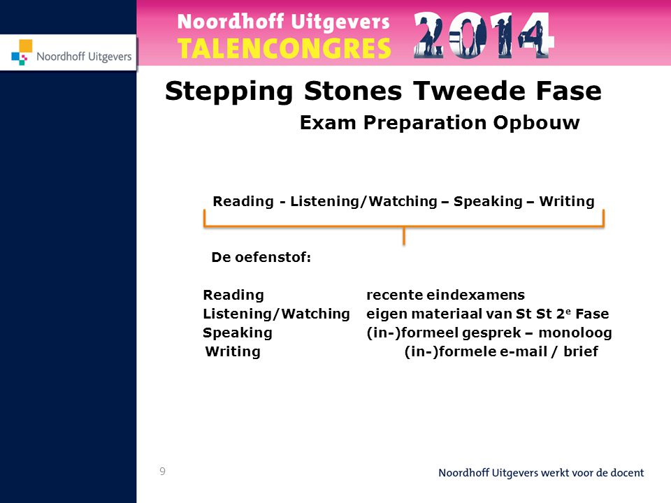 9 Stepping Stones Tweede Fase Exam Preparation Opbouw Reading- Listening/Watching – Speaking – Writing De oefenstof: Readingrecente eindexamens Listen