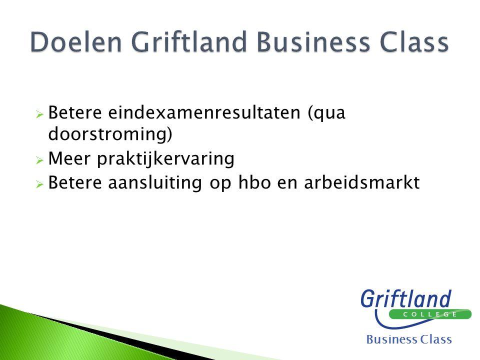 Betere eindexamenresultaten (qua doorstroming)  Meer praktijkervaring  Betere aansluiting op hbo en arbeidsmarkt Business Class