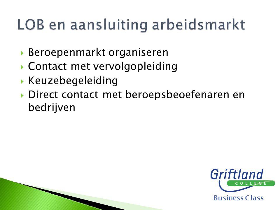  Beroepenmarkt organiseren  Contact met vervolgopleiding  Keuzebegeleiding  Direct contact met beroepsbeoefenaren en bedrijven Business Class