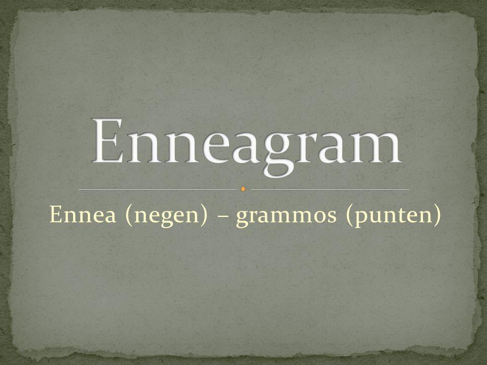 Ennea (negen) – grammos (punten)