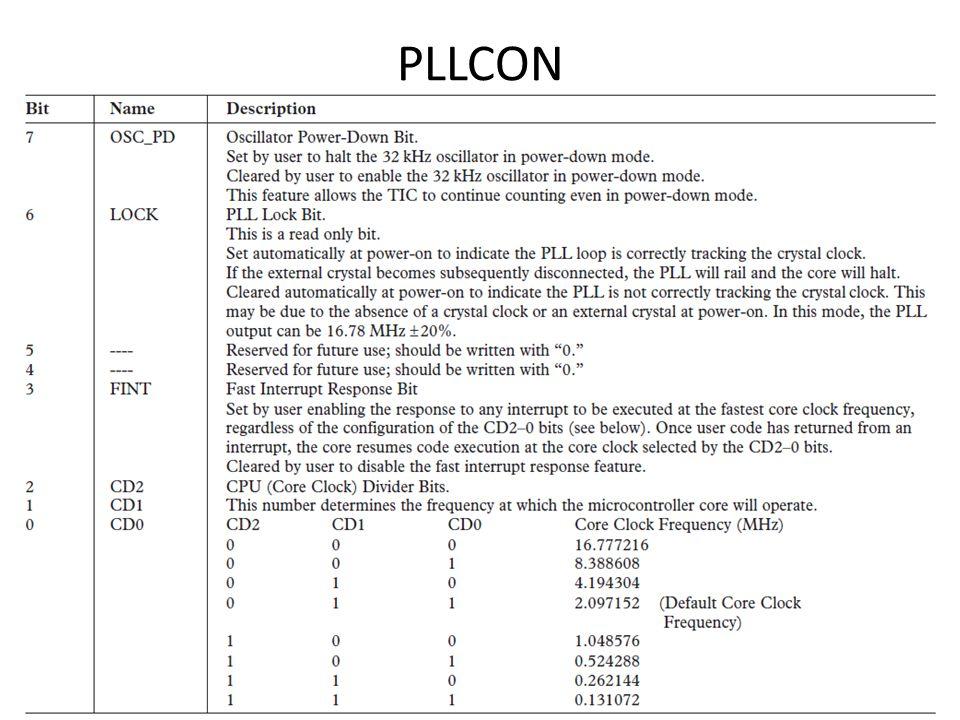 PLLCON