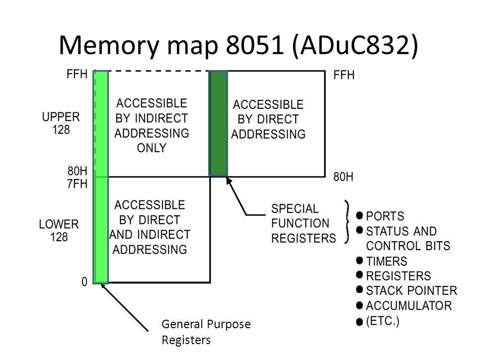 Memory map 8051 (ADuC832) General Purpose Registers