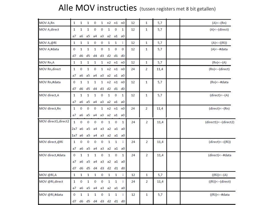 Alle MOV instructies (tussen registers met 8 bit getallen)