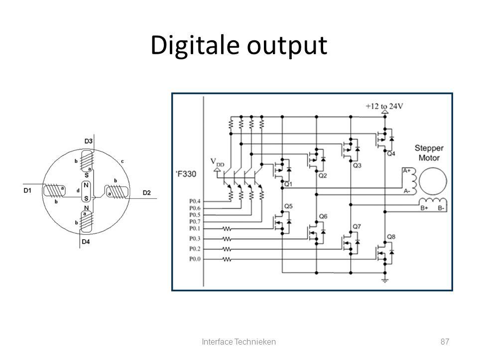 Interface Technieken87 Digitale output