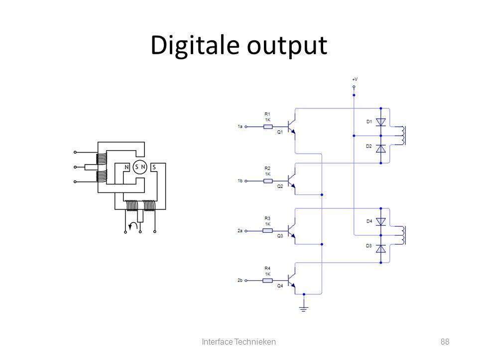 Interface Technieken88 Digitale output