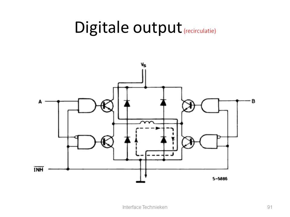 Interface Technieken91 Digitale output (recirculatie)