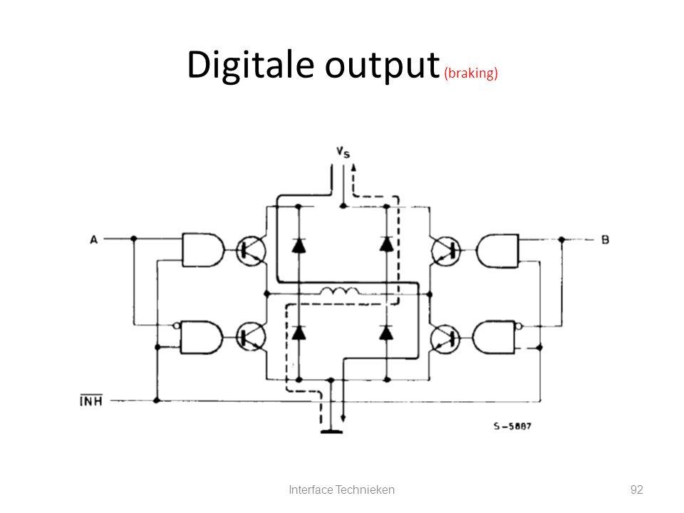 Interface Technieken92 Digitale output (braking)