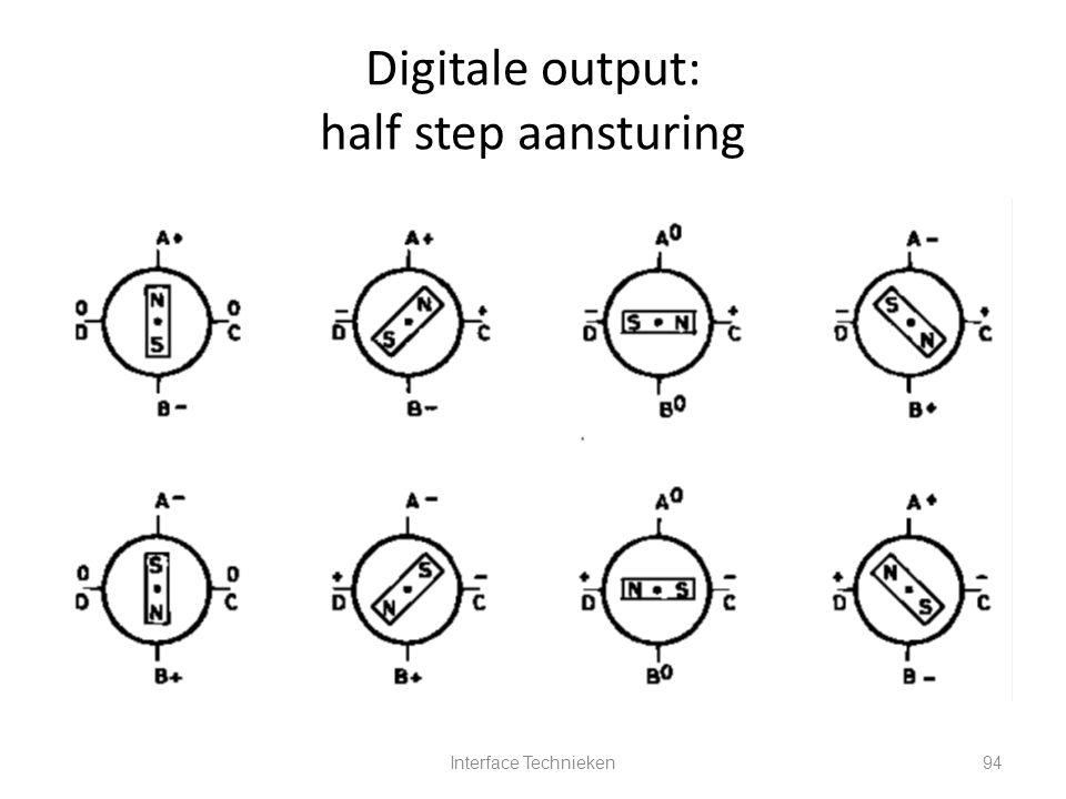 Interface Technieken94 Digitale output: half step aansturing