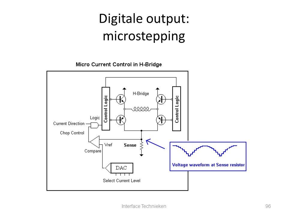 Interface Technieken96 Digitale output: microstepping