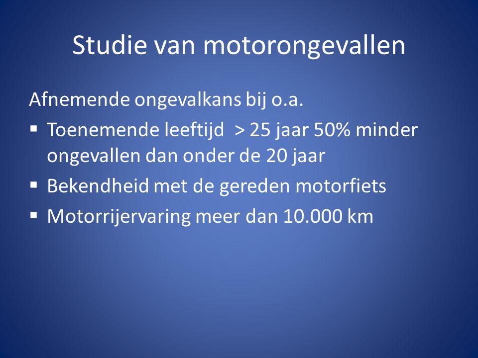 Studie van motorongevallen Afnemende ongevalkans bij o.a.  Toenemende leeftijd > 25 jaar 50% minder ongevallen dan onder de 20 jaar  Bekendheid met