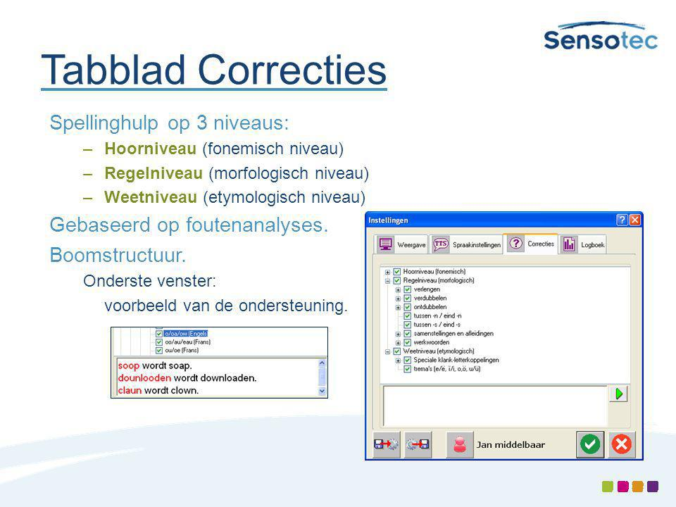 Tabblad Correcties Spellinghulp op 3 niveaus: –Hoorniveau (fonemisch niveau) –Regelniveau (morfologisch niveau) –Weetniveau (etymologisch niveau) Geba
