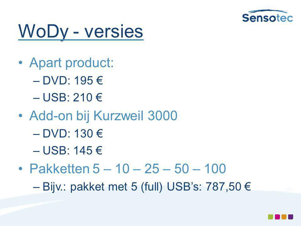 WoDy - versies Apart product: –DVD: 195 € –USB: 210 € Add-on bij Kurzweil 3000 –DVD: 130 € –USB: 145 € Pakketten 5 – 10 – 25 – 50 – 100 –Bijv.: pakket met 5 (full) USB's: 787,50 €