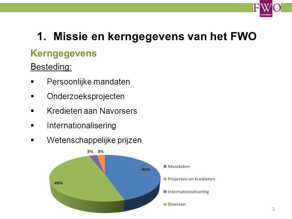 1.Missie en kerngegevens van het FWO Kerngegevens Besteding:  Persoonlijke mandaten  Onderzoeksprojecten  Kredieten aan Navorsers  Internationalis