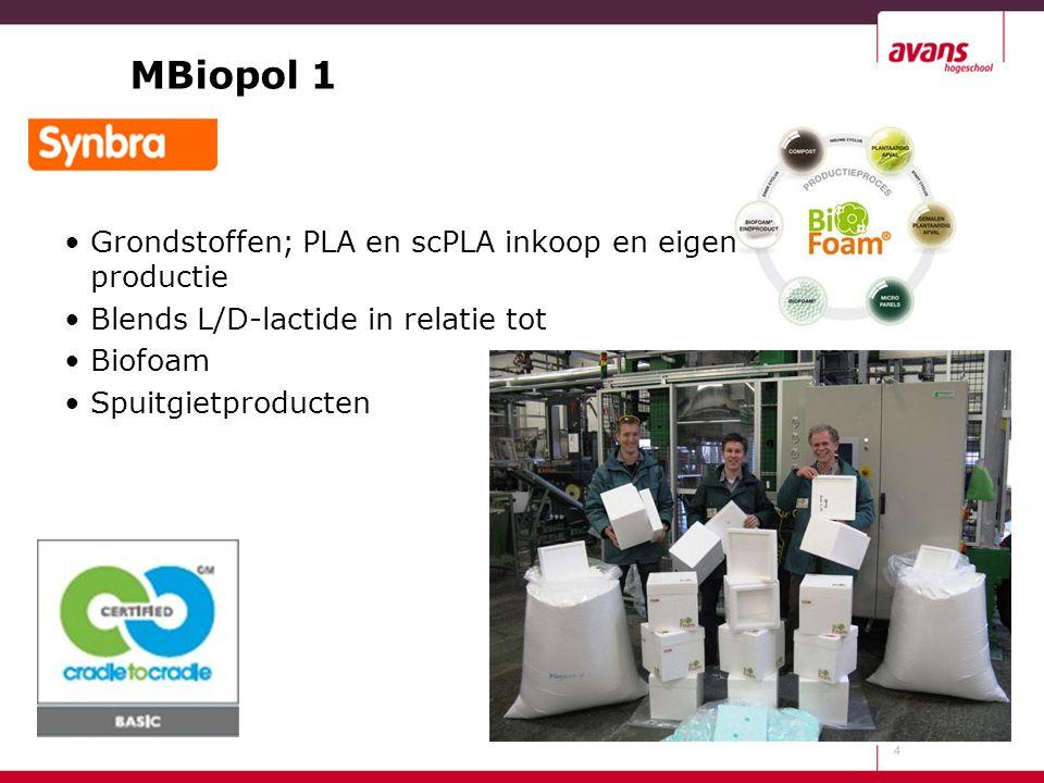 MBiopol 1 Grondstoffen; PLA en scPLA inkoop en eigen productie Blends L/D-lactide in relatie tot Biofoam Spuitgietproducten 4