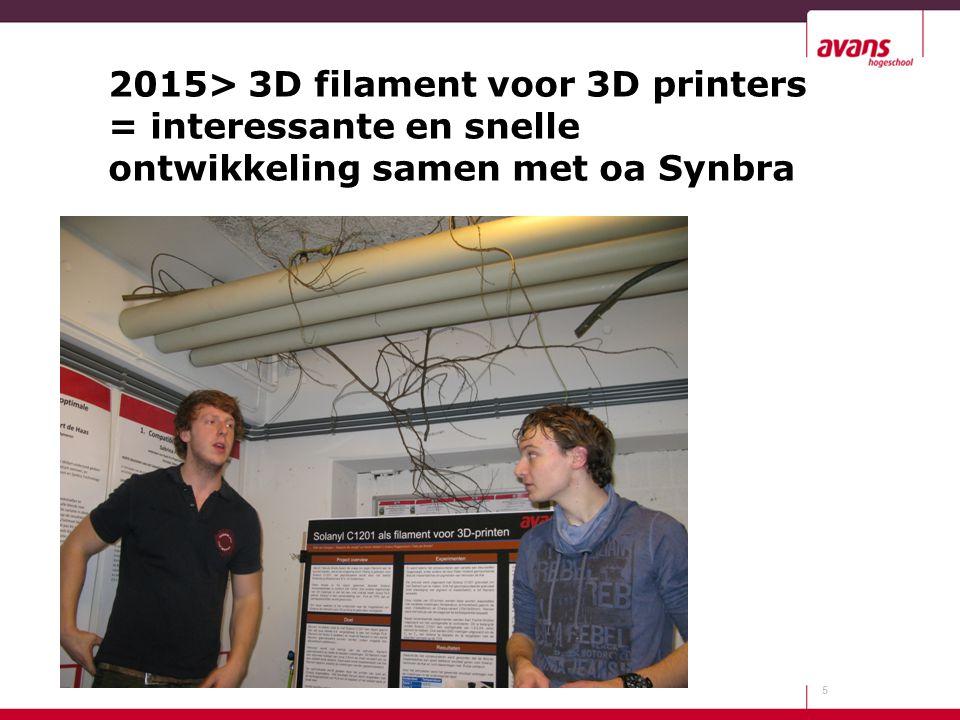 2015> 3D filament voor 3D printers = interessante en snelle ontwikkeling samen met oa Synbra 5